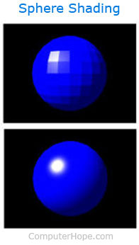 Sphere shading