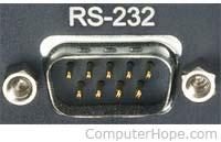RS-232 connection