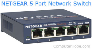network hubs and switches