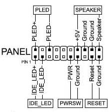 what is a system panel connector? motherboard front panel wiring system panel connector diagram