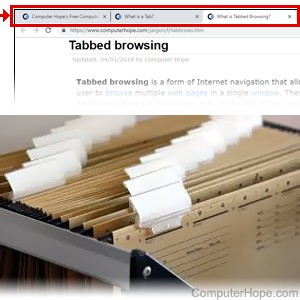b92e63cdb3b Examble of tabs and tabbed browsing. 1. In a program, such as ...