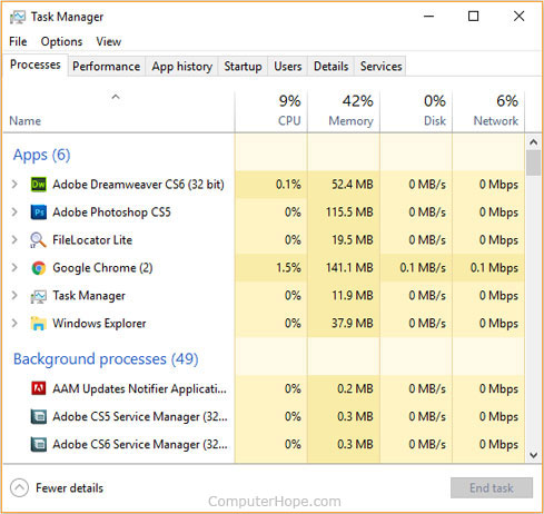 Windows 10 Task Manager.