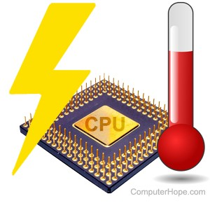Illustration: CPU TDP
