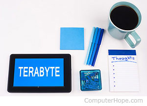 What is a Terabyte?