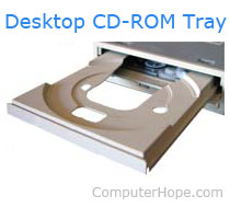 Desktop CD-ROM tray