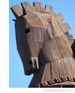 What is Trojan Horse ?