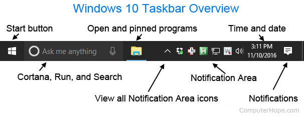 how to show zoom on taskbar windows 7