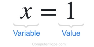 Variable and value