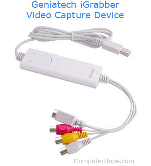 What is a Video Capture?