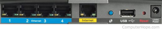 WAN port or Internet port on router