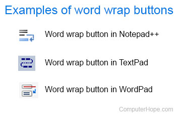 What is Word Wrap?
