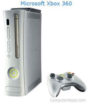 Xbox, Xbox 360, and Xbox One picture