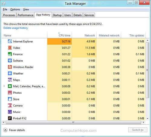 where is task manager located in windows vista