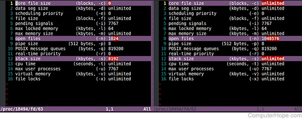 Screenshot: Using vimdiff to compare hard and soft ulimits.